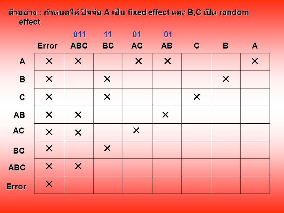 ตัวอย่าง : กำหนดให้ ปัจจัย A เป็น fixed effect และ B,C เป็น random effect A B C AB AC BC ABC Error ABCABACBCABCError 011110101                   