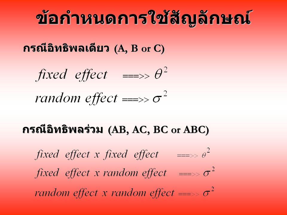 ข้อกำหนดการใช้สัญลักษณ์ กรณีอิทธิพลเดียว (A, B or C) กรณีอิทธิพลร่วม (AB, AC, BC or ABC)