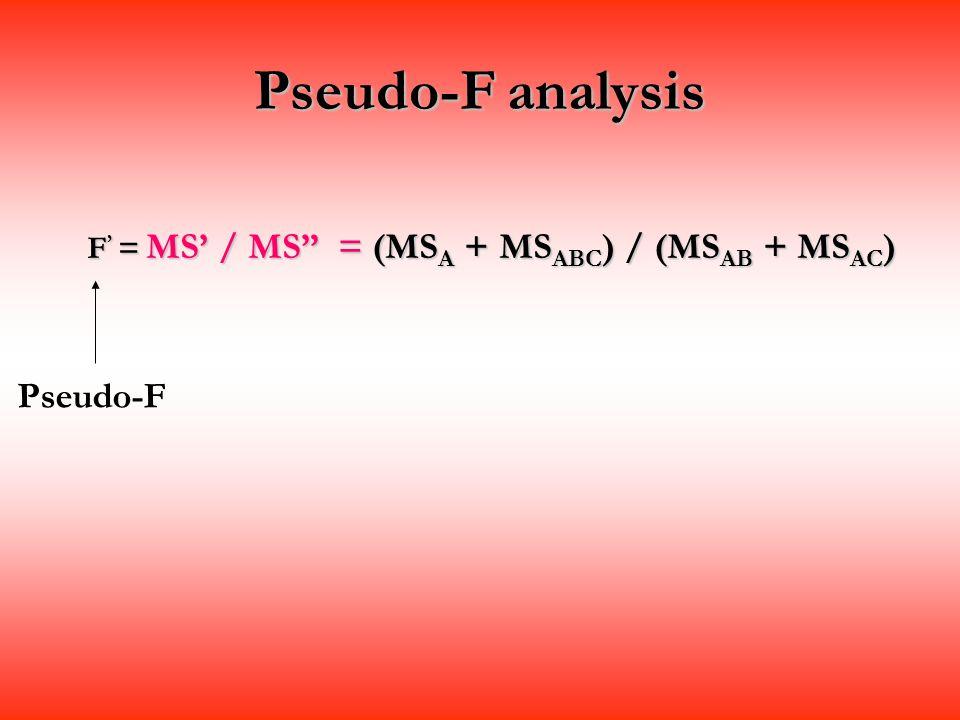 Pseudo-F analysis F ' = MS' / MS = (MS A + MS ABC ) / (MS AB + MS AC ) Pseudo-F