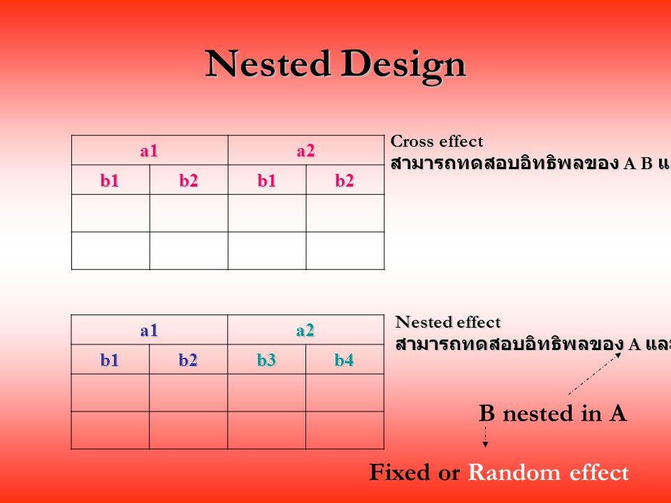 Nested Design a1a2 b1b2b1b2 a1a2b1b2b3b4 Cross effect สามารถทดสอบอิทธิพลของ A B และ AB Nested effect สามารถทดสอบอิทธิพลของ A และ B(A) B nested in A Fixed or Random effect