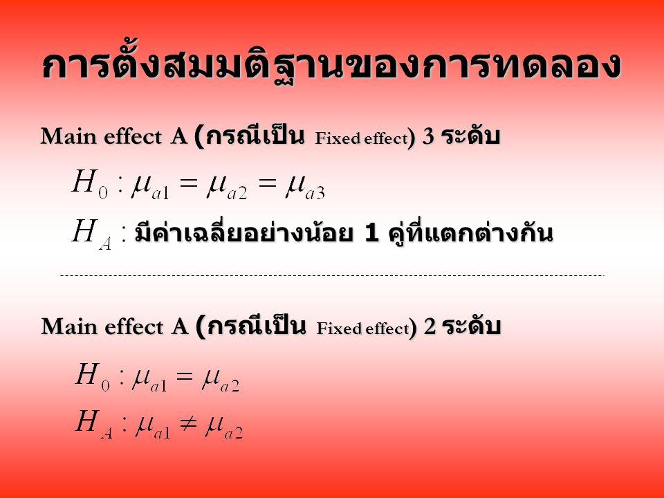 การตั้งสมมติฐานของการทดลอง Main effect A ( กรณีเป็น Fixed effect ) 3 ระดับ มีค่าเฉลี่ยอย่างน้อย 1 คู่ที่แตกต่างกัน Main effect A ( กรณีเป็น Fixed effect ) 2 ระดับ