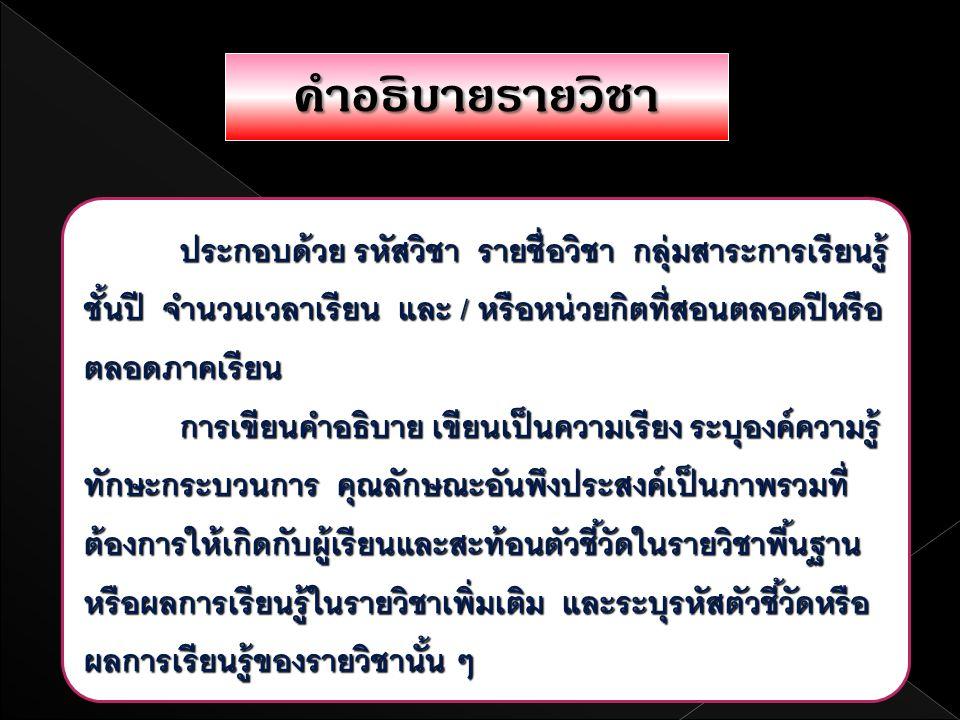 ตัวอย่าง รายวิชาพื้นฐานและเพิ่มเติม กลุ่มสาระการเรียนรู้ภาษาไทย ระดับประถมศึกษา รายวิชาพื้นฐาน รายวิชาพื้นฐาน ท๑๑๑๐๑ ภาษาไทยจำนวน ๒๐๐ ชั่วโมง ท๑๒๑๐๑ ภาษาไทยจำนวน ๒๐๐ ชั่วโมง ท๑๓๑๐๑ ภาษาไทยจำนวน ๒๐๐ ชั่วโมง ท๑๔๑๐๑ ภาษาไทยจำนวน ๑๖๐ ชั่วโมง ท๑๕๑๐๑ ภาษาไทยจำนวน ๑๖๐ ชั่วโมง ท๑๖๑๐๑ ภาษาไทยจำนวน ๑๖๐ ชั่วโมง ท๑๖๑๐๑ ภาษาไทยจำนวน ๑๖๐ ชั่วโมง รายวิชาเพิ่มเติม รายวิชาเพิ่มเติม ท๑๑๒๐๑ ทักษะการพูดจำนวน ๔๐ ชั่วโมง ท๑๒๒๐๑ ทักษะการอ่านจำนวน ๔๐ ชั่วโมง ท๑๓๒๐๑ ทักษะการเขียนจำนวน ๔๐ ชั่วโมง ท๑๔๒๐๑ วรรณกรรมท้องถิ่นจำนวน ๔๐ ชั่วโมง ท๑๕๒๐๑ การเขียนสร้างสรรค์จำนวน ๔๐ ชั่วโมง ท๑๖๒๐๑ ภาษาเพื่อการสื่อสารจำนวน ๔๐ ชั่วโมง