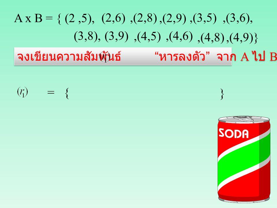 """A x B = { (2,5), (2,6),(2,8),(2,9),(3,5),(3,6), (3,8),(3,9),(4,5),(4,6),(4,8),(4,9)} จงเขียนความสัมพันธ์ """" หารลงตัว """" จาก A ไป B = { }"""