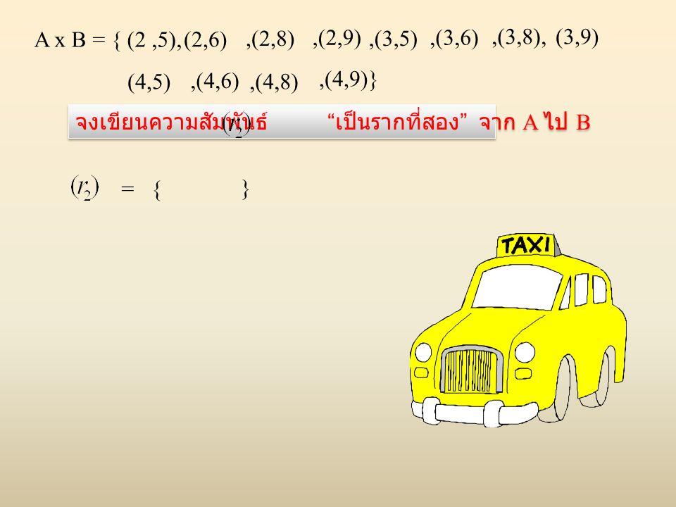"A x B = { (2,5), (2,6),(2,8),(2,9),(3,5),(3,6),(3,8),(3,9) (4,5),(4,6),(4,8),(4,9)} จงเขียนความสัมพันธ์ "" เป็นรากที่สอง "" จาก A ไป B = { }"