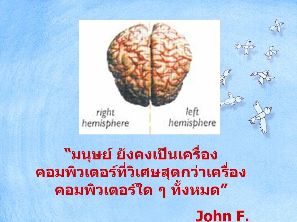 ความหมายของการ คิดวิเคราะห์ MEN U คุณสมบัติที่เอื้อต่อ การคิดวิเคราะห์ กระบวนการคิด วิเคราะห์ ลักษณะการคิด วิเคราะห์ การจัดการเรียนรู้ที่ใช้ กระบวนการคิดวิเคราะห์ เลือกหัวข้อที่ ต้องการ