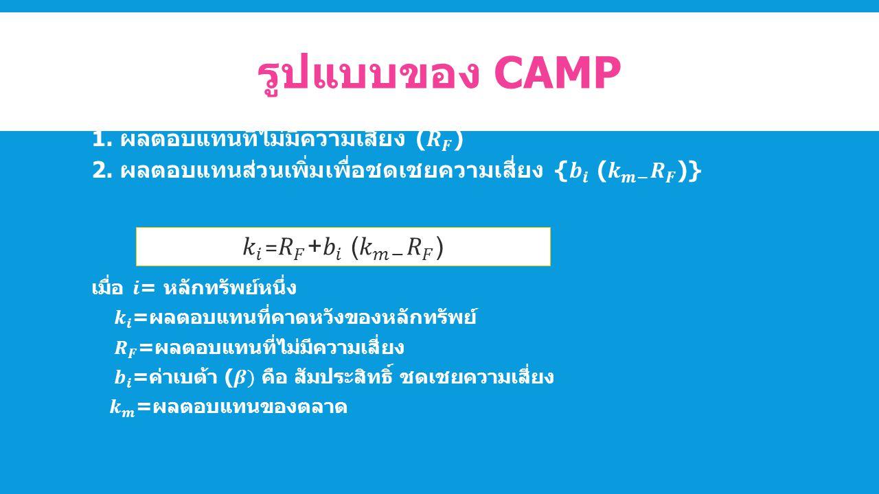 รูปแบบของ CAMP