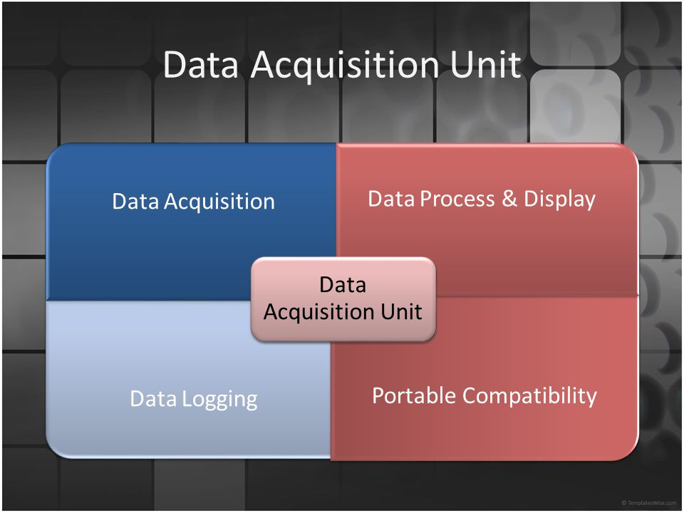 Data Acquisition Unit Data AcquisitionData Process Data LoggingData Transmitting Remote Terminal Unit Portable Compatibility Data Process & Display Data Acquisition Unit