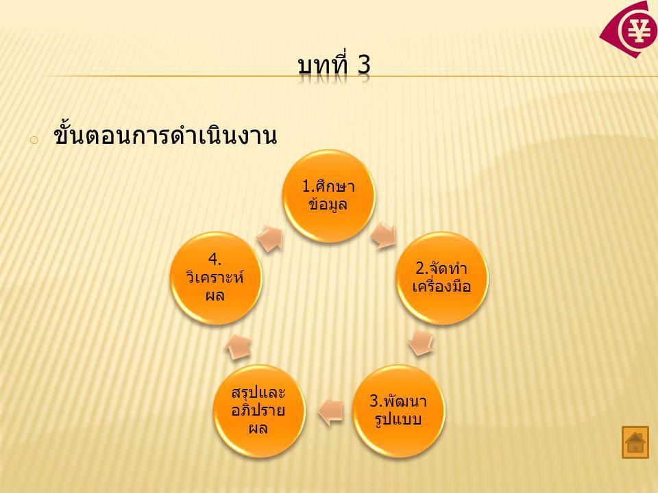 o ขั้นตอนการดำเนินงาน 1. ศึกษา ข้อมูล 2. จัดทำ เครื่องมือ 3.