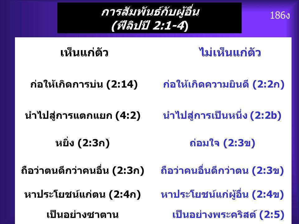 เห็นแก่ตัว ไม่เห็นแก่ตัว ก่อให้เกิดการบ่น (2:14) ก่อให้เกิดความยินดี (2:2ก) นำไปสู่การแตกแยก (4:2)นำไปสู่การเป็นหนึ่ง (2:2b) หยิ่ง (2:3ก)ถ่อมใจ (2:3ข)