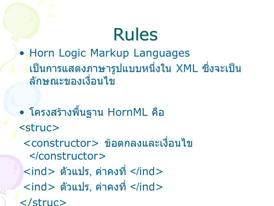 Rules Horn Logic Markup Languages เป็นการแสดงภาษารูปแบบหนึ่งใน XML ซึ่งจะเป็น ลักษณะของเงื่อนไข โครงสร้างพื้นฐาน HornML คือ ข้อตกลงและเงื่อนไข ตัวแปร, ค่าคงที่