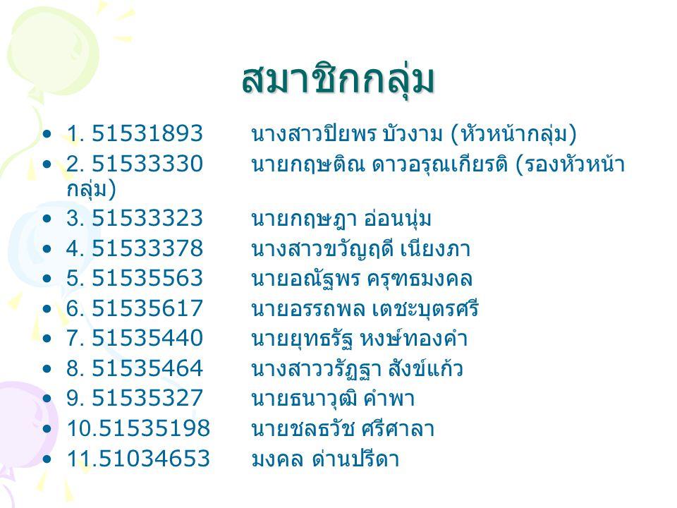 สมาชิกกลุ่ม 1. 51531893 นางสาวปิยพร บัวงาม ( หัวหน้ากลุ่ม ) 2.