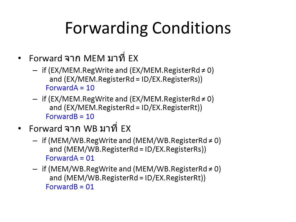 Double Data Hazard พิจารณาชุดคำสั่งต่อไปนี้ add $1,$1,$2 add $1,$1,$3 add $1,$1,$4 เกิดอะไรขึ้นถ้าเราใช้ forwarding logic ที่ได้ กล่าวมา if ของ forward logic จาก WB มาที่ EX มาทีหลัง จะ overwrite สัญญาณ forwarding ของ if ที่มา ก่อน