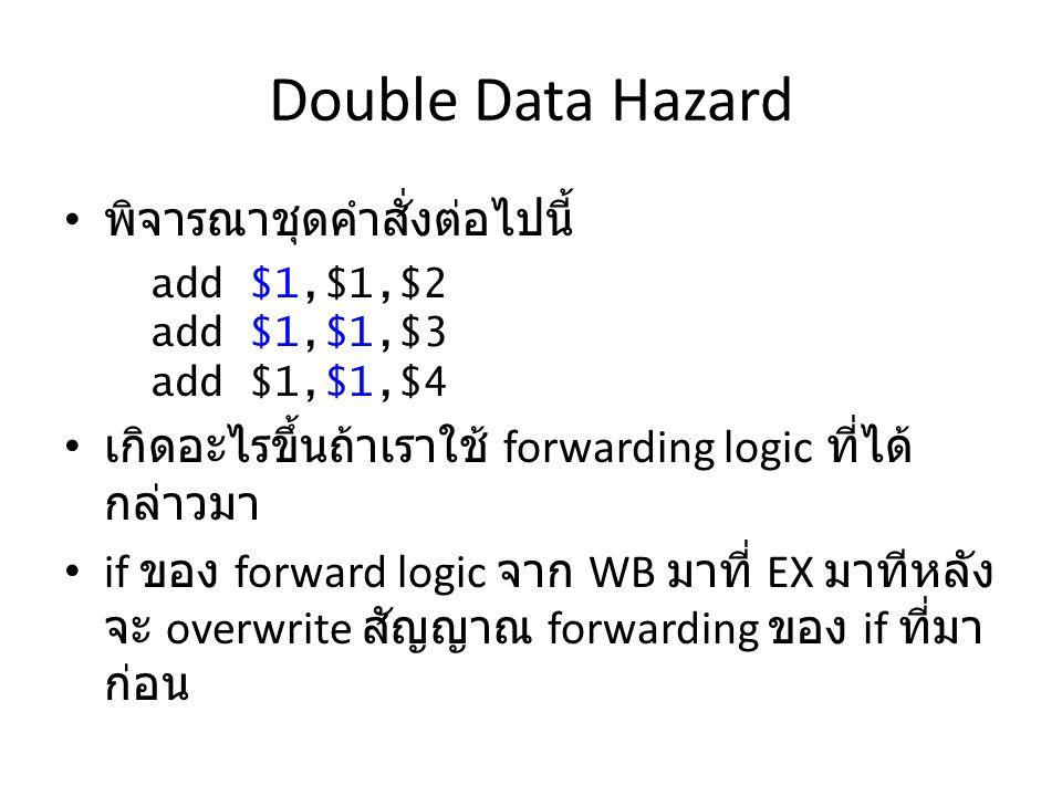 แก้ไข forwarding logic ใหม่ Forward จาก MEM ก็ต่อเมื่อ ไม่ได้ forward จาก EX MEM hazard – if (MEM/WB.RegWrite and (MEM/WB.RegisterRd ≠ 0) and not (EX/MEM.RegWrite and (EX/MEM.RegisterRd ≠ 0) and (EX/MEM.RegisterRd = ID/EX.RegisterRs)) and (MEM/WB.RegisterRd = ID/EX.RegisterRs)) ForwardA = 01 – if (MEM/WB.RegWrite and (MEM/WB.RegisterRd ≠ 0) and not (EX/MEM.RegWrite and (EX/MEM.RegisterRd ≠ 0) and (EX/MEM.RegisterRd = ID/EX.RegisterRt)) and (MEM/WB.RegisterRd = ID/EX.RegisterRt)) ForwardB = 01