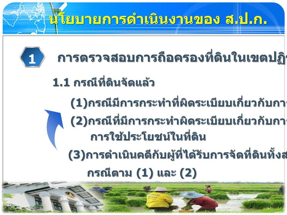 www.themegallery.com นโยบายการดำเนินงานของ ส. ป. ก. การตรวจสอบการถือครองที่ดินในเขตปฏิรูปที่ดิน 1 1.1 กรณีที่ดินจัดแล้ว (1) กรณีมีการกระทำที่ผิดระเบีย