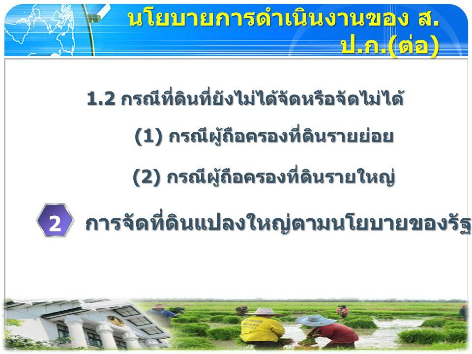 www.themegallery.com นโยบายการดำเนินงานของ ส. ป. ก.( ต่อ ) 1.2 กรณีที่ดินที่ยังไม่ได้จัดหรือจัดไม่ได้ (1) กรณีผู้ถือครองที่ดินรายย่อย (2) กรณีผู้ถือคร