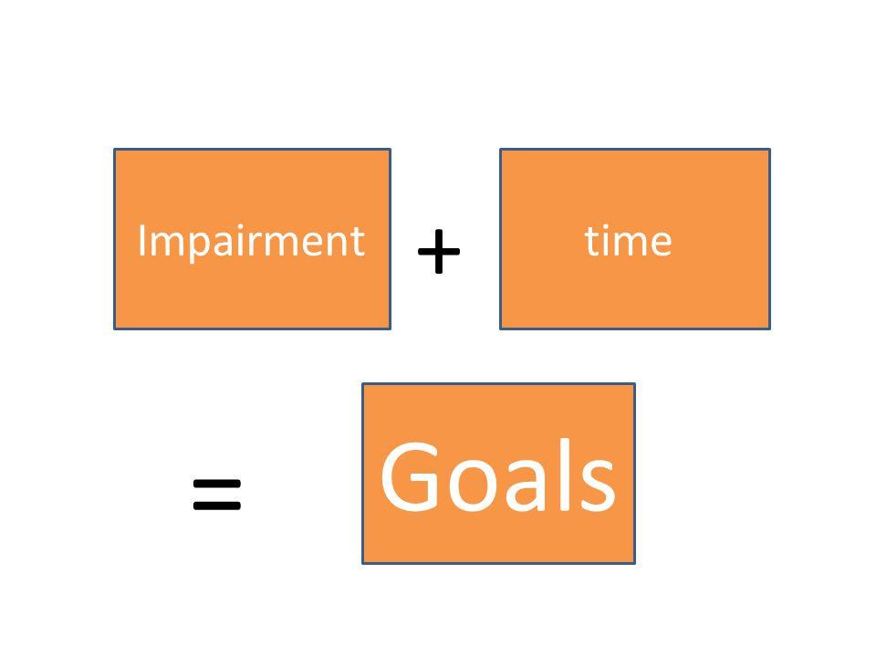 Impairment + time Goals =
