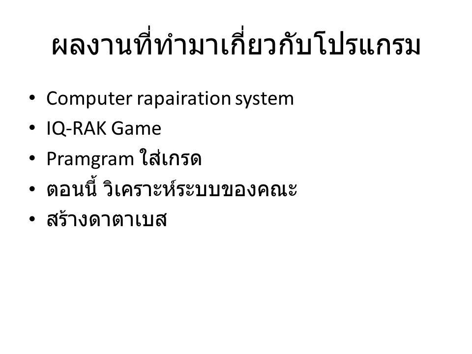 ผลงานที่ทำมาเกี่ยวกับโปรแกรม Computer rapairation system IQ-RAK Game Pramgram ใส่เกรด ตอนนี้ วิเคราะห์ระบบของคณะ สร้างดาตาเบส
