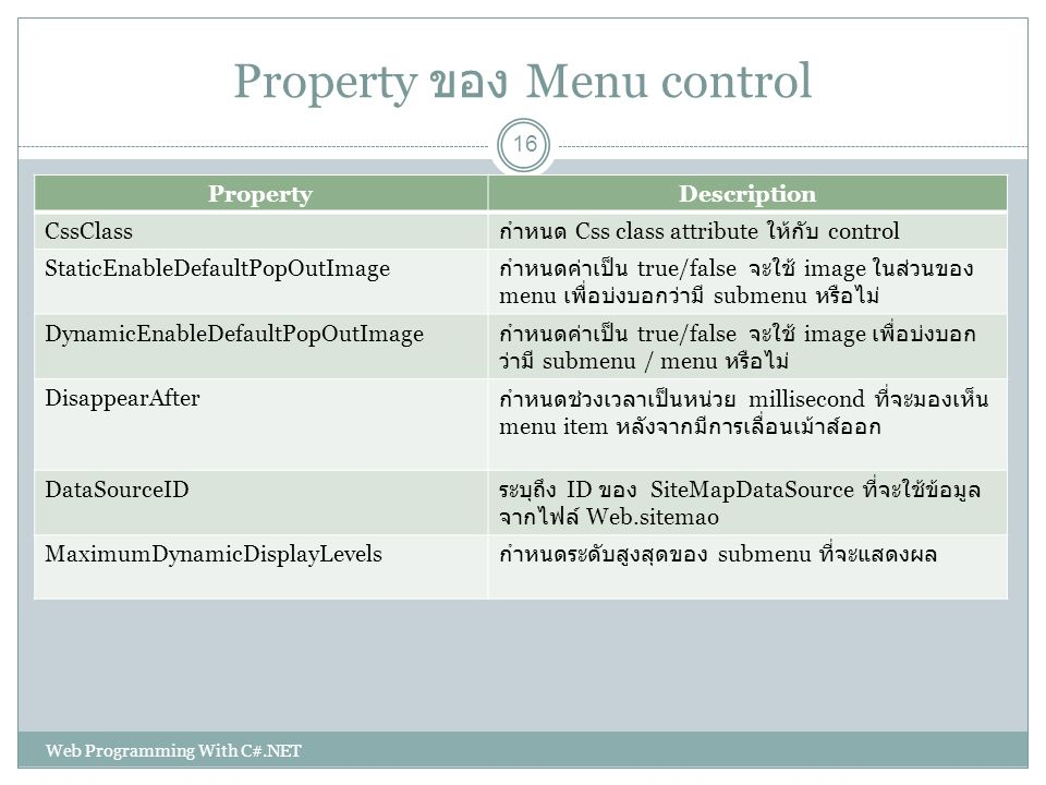 Property ของ Menu control PropertyDescription CssClass กำหนด Css class attribute ให้กับ control StaticEnableDefaultPopOutImage กำหนดค่าเป็น true/false