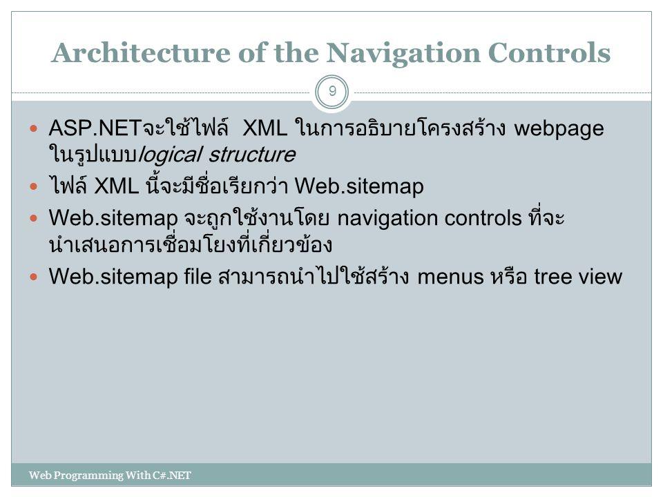 Architecture of the Navigation Controls ASP.NETจะใช้ไฟล์ XML ในการอธิบายโครงสร้าง webpage ในรูปแบบlogical structure ไฟล์ XML นี้จะมีชื่อเรียกว่า Web.s
