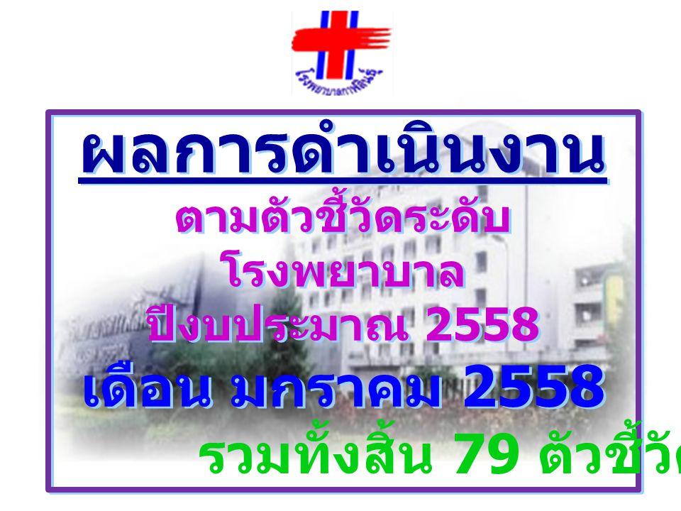 ผลการดำเนินงาน ตามตัวชี้วัดระดับ โรงพยาบาล ปีงบประมาณ 2558 เดือน มกราคม 2558 รวมทั้งสิ้น 79 ตัวชี้วัด