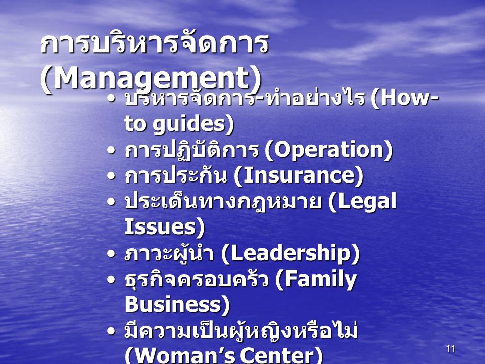 11 บริหารจัดการ - ทำอย่างไร (How- to guides) บริหารจัดการ - ทำอย่างไร (How- to guides) การปฏิบัติการ (Operation) การปฏิบัติการ (Operation) การประกัน (Insurance) การประกัน (Insurance) ประเด็นทางกฎหมาย (Legal Issues) ประเด็นทางกฎหมาย (Legal Issues) ภาวะผู้นำ (Leadership) ภาวะผู้นำ (Leadership) ธุรกิจครอบครัว (Family Business) ธุรกิจครอบครัว (Family Business) มีความเป็นผู้หญิงหรือไม่ (Woman's Center) มีความเป็นผู้หญิงหรือไม่ (Woman's Center) การบริหารจัดการ (Management)