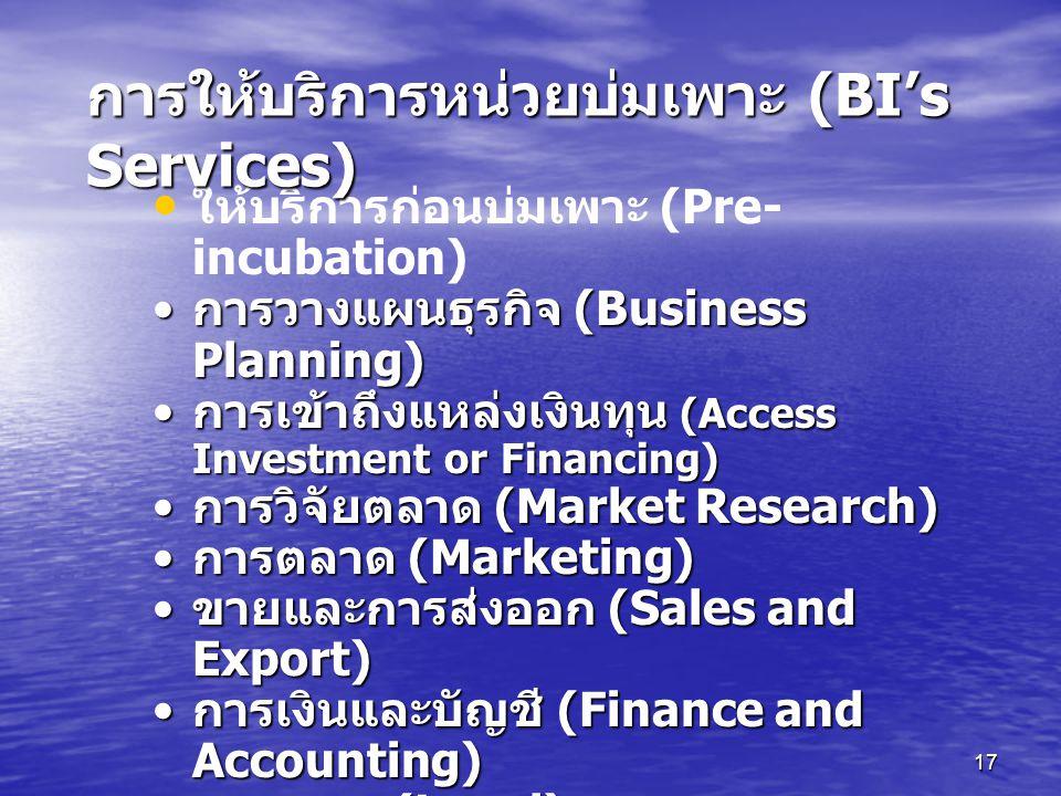 17 ให้บริการก่อนบ่มเพาะ (Pre- incubation) การวางแผนธุรกิจ (Business Planning) การวางแผนธุรกิจ (Business Planning) การเข้าถึงแหล่งเงินทุน (Access Investment or Financing) การเข้าถึงแหล่งเงินทุน (Access Investment or Financing) การวิจัยตลาด (Market Research) การวิจัยตลาด (Market Research) การตลาด (Marketing) การตลาด (Marketing) ขายและการส่งออก (Sales and Export) ขายและการส่งออก (Sales and Export) การเงินและบัญชี (Finance and Accounting) การเงินและบัญชี (Finance and Accounting) กฎหมาย (Legal) กฎหมาย (Legal) อื่นๆ (Others) อื่นๆ (Others) การให้บริการหน่วยบ่มเพาะ (BI's Services)