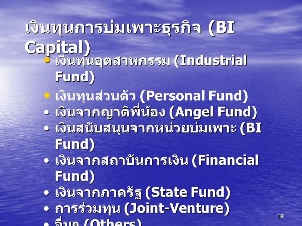 18 เงินทุนอุตสาหกรรม (Industrial Fund) เงินทุนอุตสาหกรรม (Industrial Fund) เงินทุนส่วนตัว (Personal Fund) เงินจากญาติพี่น้อง (Angel Fund) เงินจากญาติพี่น้อง (Angel Fund) เงินสนับสนุนจากหน่วยบ่มเพาะ (BI Fund) เงินสนับสนุนจากหน่วยบ่มเพาะ (BI Fund) เงินจากสถาบันการเงิน (Financial Fund) เงินจากสถาบันการเงิน (Financial Fund) เงินจากภาครัฐ (State Fund) เงินจากภาครัฐ (State Fund) การร่วมทุน (Joint-Venture) การร่วมทุน (Joint-Venture) อื่นๆ (Others) อื่นๆ (Others) เงินทุนการบ่มเพาะธุรกิจ (BI Capital)
