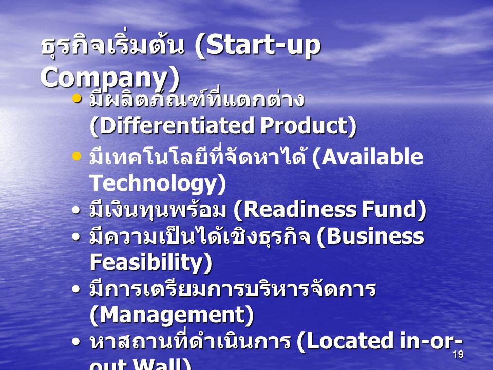 19 มีผลิตภัณฑ์ที่แตกต่าง (Differentiated Product) มีผลิตภัณฑ์ที่แตกต่าง (Differentiated Product) มีเทคโนโลยีที่จัดหาได้ (Available Technology) มีเงินทุนพร้อม (Readiness Fund) มีเงินทุนพร้อม (Readiness Fund) มีความเป็นได้เชิงธุรกิจ (Business Feasibility) มีความเป็นได้เชิงธุรกิจ (Business Feasibility) มีการเตรียมการบริหารจัดการ (Management) มีการเตรียมการบริหารจัดการ (Management) หาสถานที่ดำเนินการ (Located in-or- out Wall) หาสถานที่ดำเนินการ (Located in-or- out Wall) เริ่มกิจกรรมการตลาด (Starting Sales and Marketing) เริ่มกิจกรรมการตลาด (Starting Sales and Marketing) อื่นๆ (Others) อื่นๆ (Others) ธุรกิจเริ่มต้น (Start-up Company)