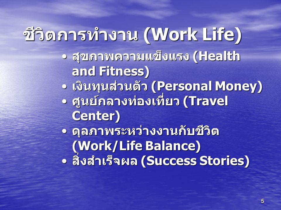 5 สุขภาพความแข็งแรง (Health and Fitness) สุขภาพความแข็งแรง (Health and Fitness) เงินทุนส่วนตัว (Personal Money) เงินทุนส่วนตัว (Personal Money) ศูนย์กลางท่องเที่ยว (Travel Center) ศูนย์กลางท่องเที่ยว (Travel Center) ดุลภาพระหว่างงานกับชีวิต (Work/Life Balance) ดุลภาพระหว่างงานกับชีวิต (Work/Life Balance) สิ่งสำเร็จผล (Success Stories) สิ่งสำเร็จผล (Success Stories) ชีวิตการทำงาน (Work Life)