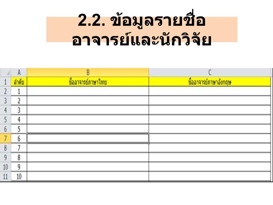 2. 2. ข้อมูลรายชื่อ อาจารย์และนักวิจัย