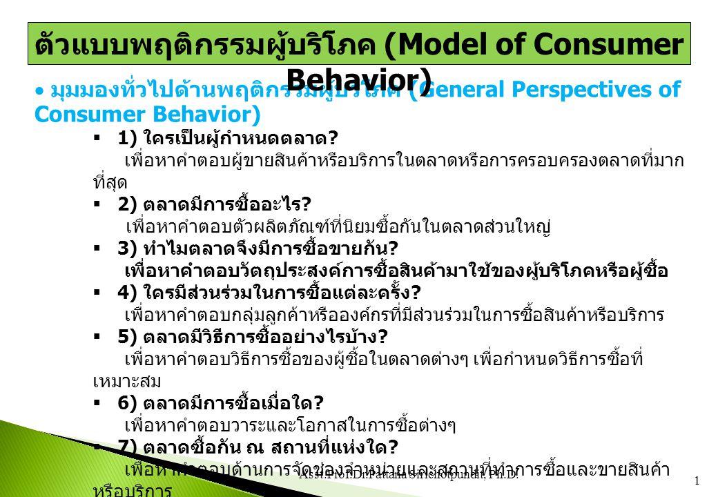  ตัวแบบพฤติกรรมผู้บริโภค (Models of Consumer Behavior) C5 2 4/20/2015 Asst.Prof.Dr.Pattana Sirichotpundit, Ph.D.