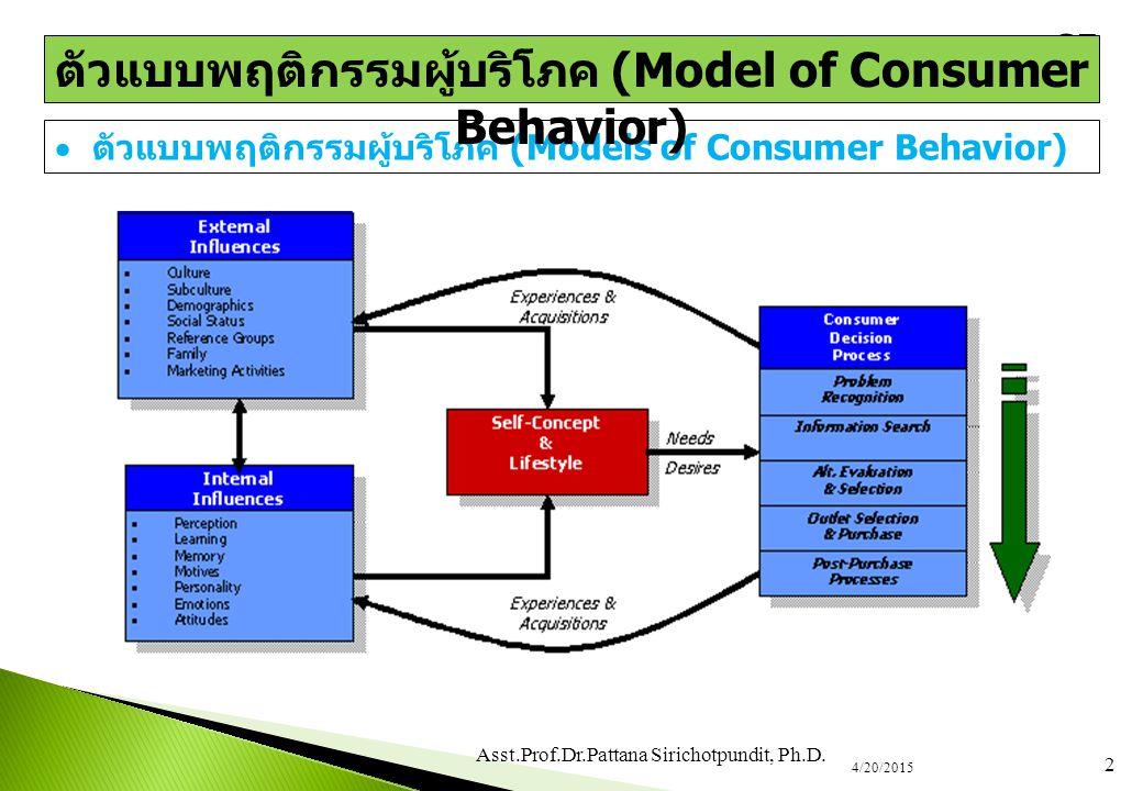  ปัจจัยที่มีอิทธิพลต่อพฤติกรรมการซื้อผู้บริโภค ( The Major Factors Influencing Consumer Buying Behavior)  ความแตกต่างส่วนบุคคล (Individual Differences) ทรัพย์ของผู้บริโภค (Consumer Resources)  เวลา (Time)  เงิน (Money)  การรับข้อมูลข่าวสารและความสามารถในการประมวล (Information Reception and Processing Capability) ความรู้ (Knowledge) ความเชื่อและทัศนคติ (Belief and Attitude)  ความเชื่อ  ทัศนคติและพฤติกรรมต่างๆ C5 3 4/20/2015 Asst.Prof.Dr.Pattana Sirichotpundit, Ph.D.