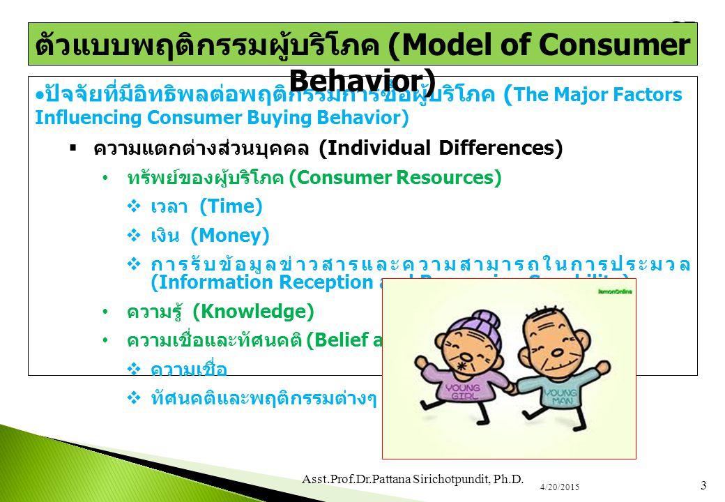  ปัจจัยที่มีอิทธิพลต่อพฤติกรรมการซื้อผู้บริโภค ( The Major Factors Influencing Consumer Buying Behavior)  ความแตกต่างส่วนบุคคล (Individual Differences) แรงจูงใจและความคิดส่วนตน (Motivation and Self-Concept)  แรงจูงใจ  ความคิดส่วนตน บุคลิกภาพ ค่านิยม และรูปแบบการดำรงชีวิต (Personality, Value and Lifestyle)  บุคลิกภาพ  ค่านิยมหรือคุณค่า  รูปแบบการดำรงชีวิต  อิทธิพลทางด้านสิ่งแวดล้อม (Environmental Influences) ปัจจัยด้านวัฒนธรรม (Cultural Factor)  วัฒนธรรมพื้นฐาน (Culture)  วัฒนธรรมกลุ่มย่อย (Subculture) C5 4 Asst.Prof.Dr.Pattana Sirichotpundit, Ph.D.