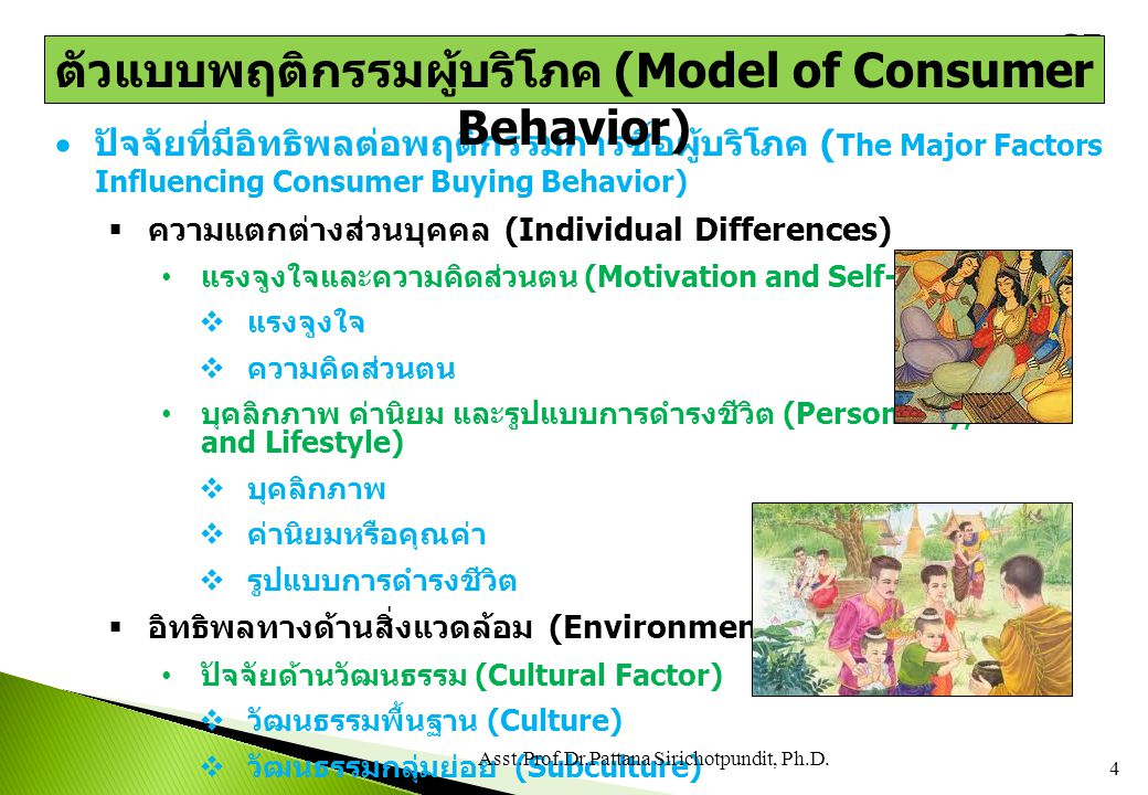  ปัจจัยที่มีอิทธิพลต่อพฤติกรรมการซื้อผู้บริโภค ( The Major Factors Influencing Consumer Buying Behavior)  อิทธิพลทางด้านสิ่งแวดล้อม (Environmental Influences) ชนชั้นทางสังคม (Social Class)  ระดับสูง - ขั้นสูง (Upper-upper)  ระดับสูง - ขั้นต่ำ (Lower-upper)  ระดับกลาง - ขั้นสูง (Upper-middle)  ระดับกลาง - ขั้นต่ำ (Lower-middle)\  ระดับต่ำ - ขั้นสูง (Upper-Lower)  ระดับต่ำ - ขั้นต่ำ (Lower-lower) อิทธิพลส่วนบุคคล (Personal Influence)  กลุ่มอ้างอิง (Reference Group)  อิทธิพลคำพูดปากต่อปาก (Word-of-Mouth Influence) 5 Asst.Prof.Dr.Pattana Sirichotpundit, Ph.D.