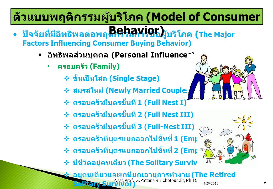 ปัจจัยที่มีอิทธิพลต่อพฤติกรรมการซื้อผู้บริโภค ( The Major Factors Influencing Consumer Buying Behavior)  อิทธิพลส่วนบุคคล (Personal Influences) สถานการณ์ (Situation)  สถานการณ์ในการติดต่อสื่อสาร (Communication Situation)  สถานการณ์การซื้อ (Purchase Situation)  สถานการณ์การใช้ (Usage Situation) กระบวนการทางจิตวิทยา (Psychological Process) การประมวลข้อมูลข่าวสาร (Information Processing) การรับรู้และการเรียนรู้ (Perception and Learning)  การรับรู้  การเรียนรู้ การเปลี่ยนแปลงทัศนคติและพฤติกรรม (Attitude and Behavior Change) 7 Asst.Prof.Dr.Pattana Sirichotpundit, Ph.D.