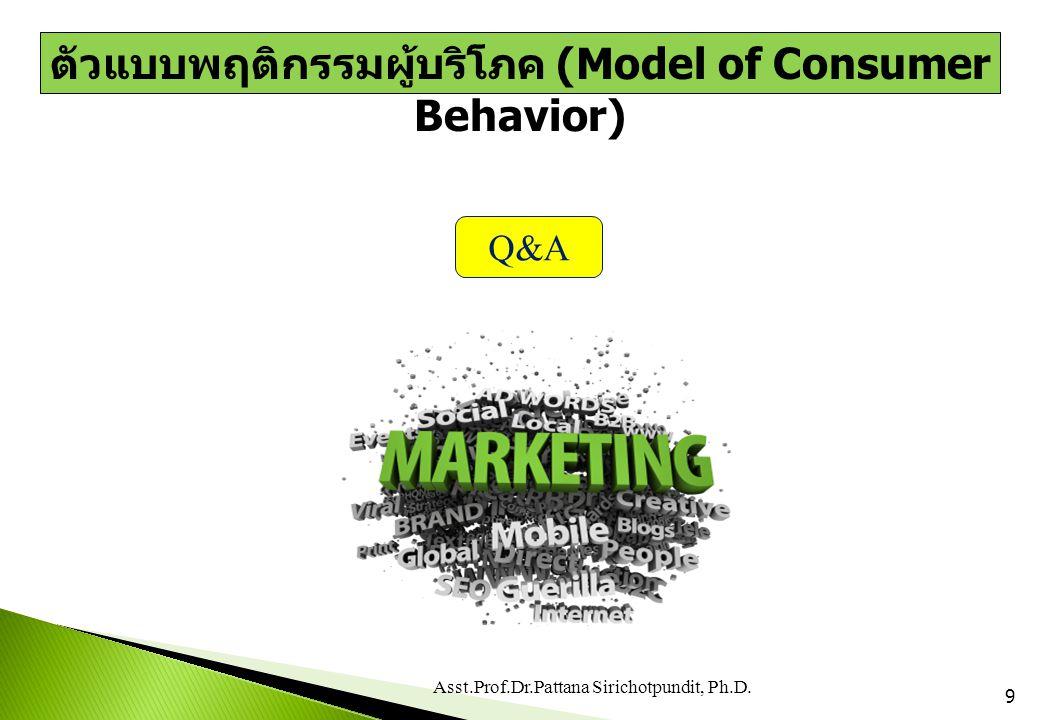 9 Q&A Asst.Prof.Dr.Pattana Sirichotpundit, Ph.D. ตัวแบบพฤติกรรมผู้บริโภค (Model of Consumer Behavior)