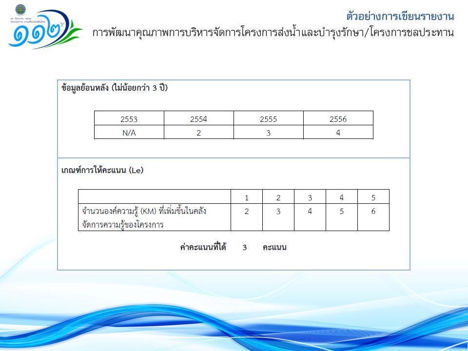 ตัวอย่างการเขียนรายงาน การพัฒนาคุณภาพการบริหารจัดการโครงการส่งน้ำและบำรุงรักษา/โครงการชลประทาน