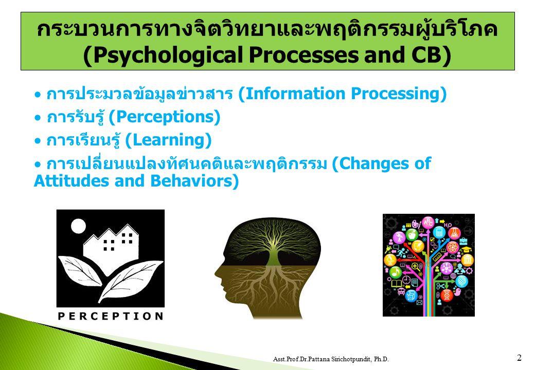  การประมวลข้อมูลข่าวสาร (Information Processing)  การรับรู้ (Perceptions)  การเรียนรู้ (Learning)  การเปลี่ยนแปลงทัศนคติและพฤติกรรม (Changes of At