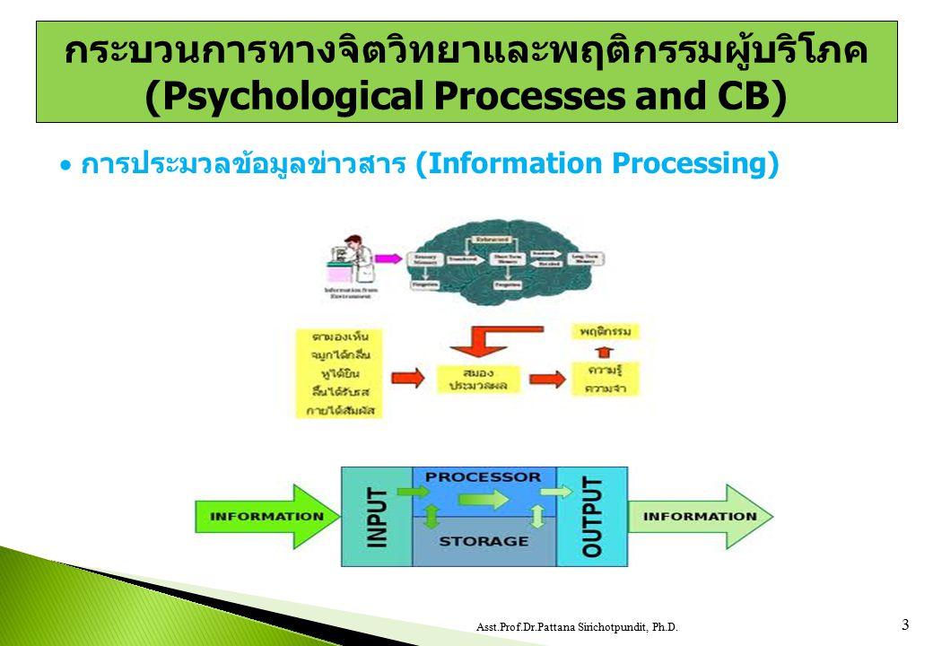  การประมวลข้อมูลข่าวสาร (Information Processing) 3 Asst.Prof.Dr.Pattana Sirichotpundit, Ph.D. กระบวนการทางจิตวิทยาและพฤติกรรมผู้บริโภค (Psychological