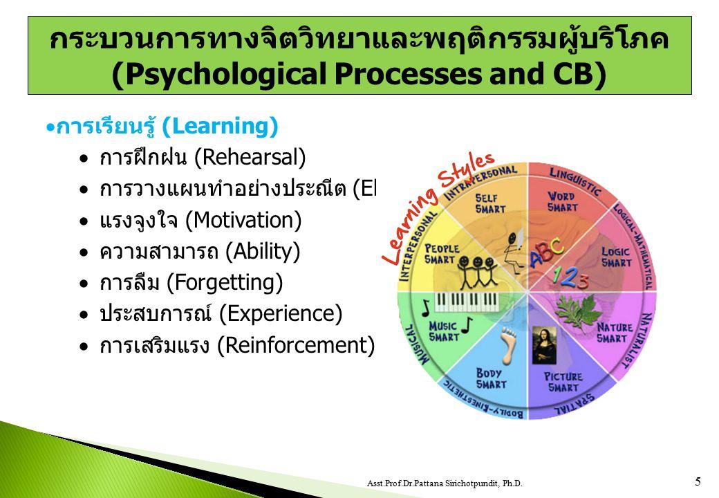  การเรียนรู้ (Learning)  การฝึกฝน (Rehearsal)  การวางแผนทำอย่างประณีต (Elaboration)  แรงจูงใจ (Motivation)  ความสามารถ (Ability)  การลืม (Forget
