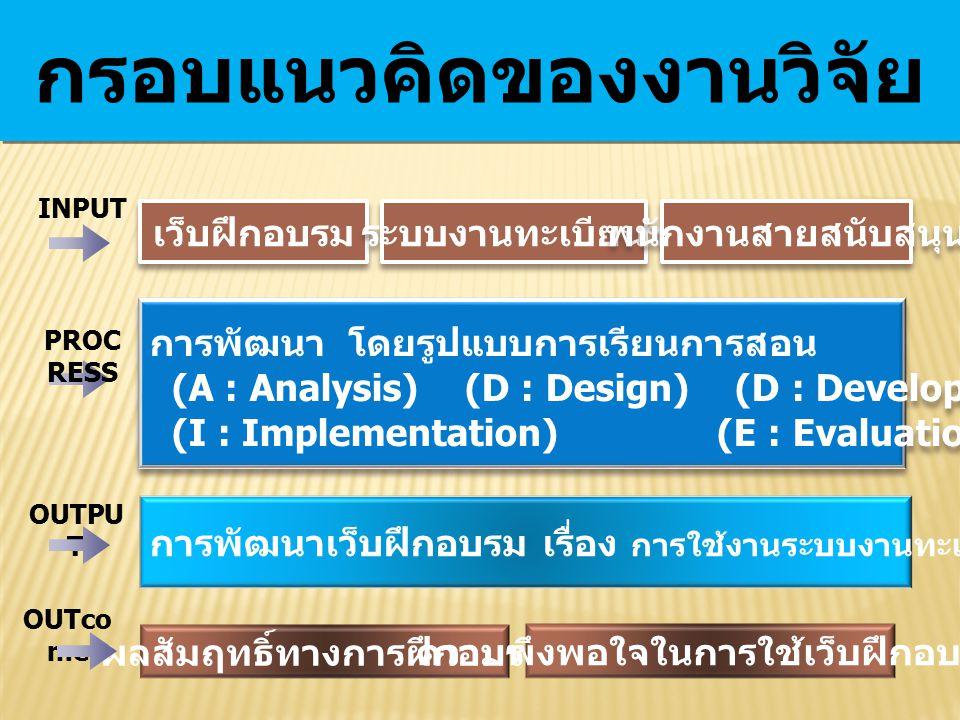 กรอบแนวคิดของงานวิจัย เว็บฝึกอบรม ระบบงานทะเบียนฯ พนักงานสายสนับสนุน INPUT การพัฒนา โดยรูปแบบการเรียนการสอน (A : Analysis) (D : Design) (D : Developme