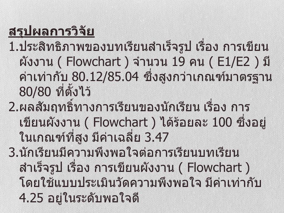 สรุปผลการวิจัย 1. ประสิทธิภาพของบทเรียนสำเร็จรูป เรื่อง การเขียน ผังงาน ( Flowchart ) จำนวน 19 คน ( E1/E2 ) มี ค่าเท่ากับ 80.12/85.04 ซึ่งสูงกว่าเกณฑ์