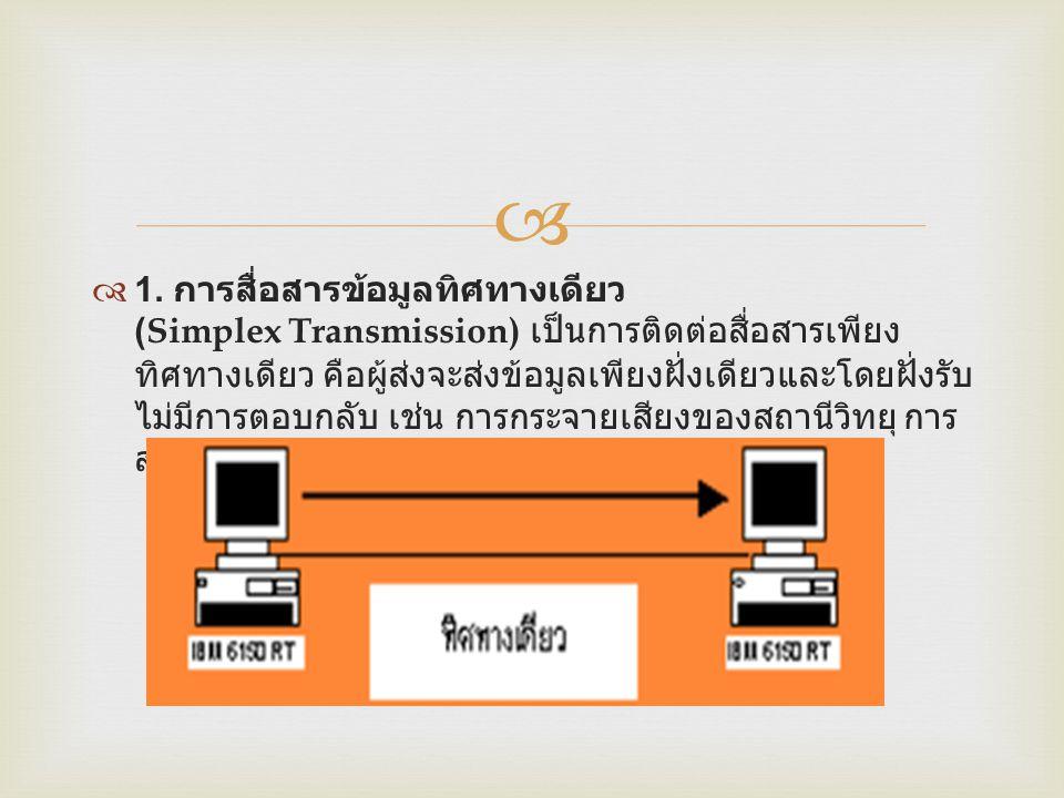   1. การสื่อสารข้อมูลทิศทางเดียว (Simplex Transmission) เป็นการติดต่อสื่อสารเพียง ทิศทางเดียว คือผู้ส่งจะส่งข้อมูลเพียงฝั่งเดียวและโดยฝั่งรับ ไม่มีก