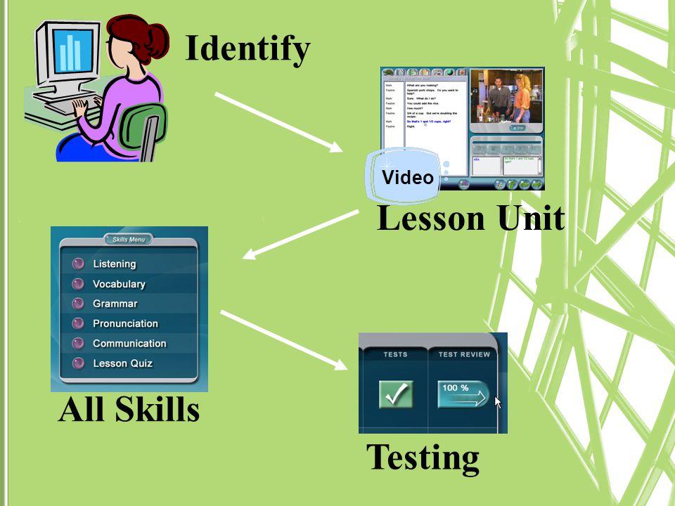 Identify Video Lesson Unit All Skills Testing