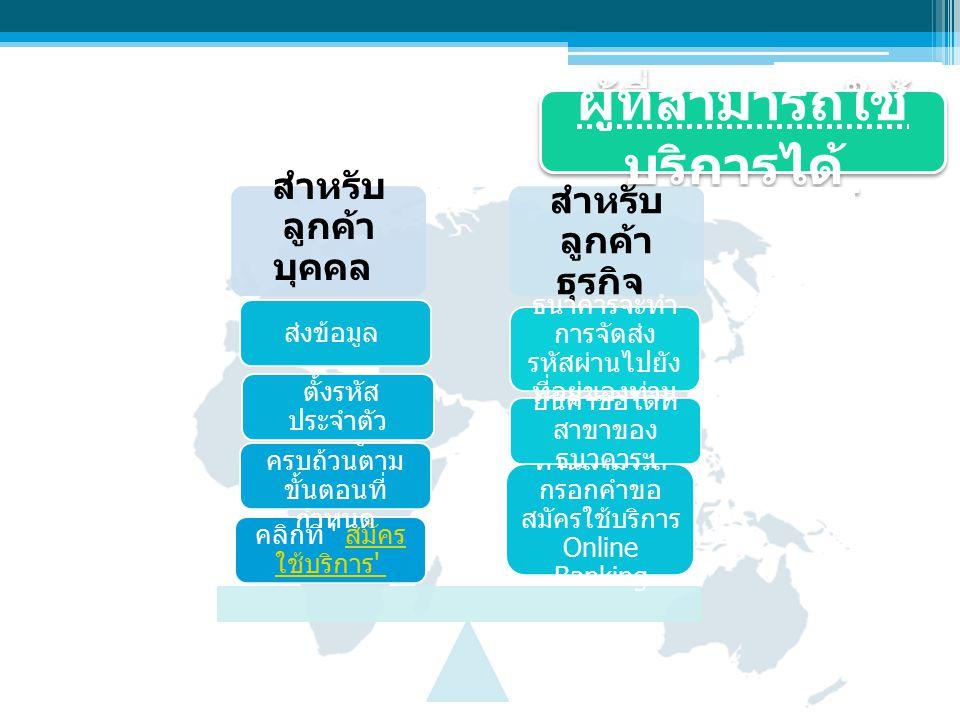 บริการดูข้อมูลบัญชี บริการ Global Link บริการบัตรเครดิต สมัครบริการ