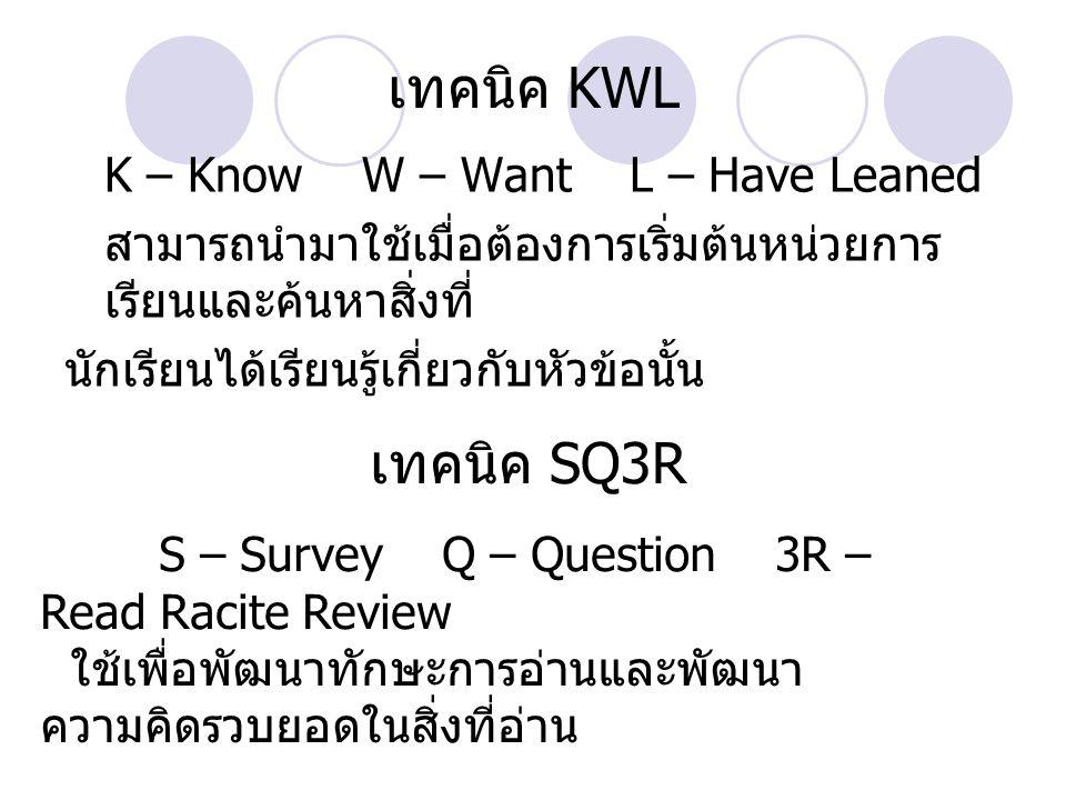 เทคนิค KWL K – Know W – Want L – Have Leaned สามารถนำมาใช้เมื่อต้องการเริ่มต้นหน่วยการ เรียนและค้นหาสิ่งที่ นักเรียนได้เรียนรู้เกี่ยวกับหัวข้อนั้น เทคนิค SQ3R S – Survey Q – Question 3R – Read Racite Review ใช้เพื่อพัฒนาทักษะการอ่านและพัฒนา ความคิดรวบยอดในสิ่งที่อ่าน