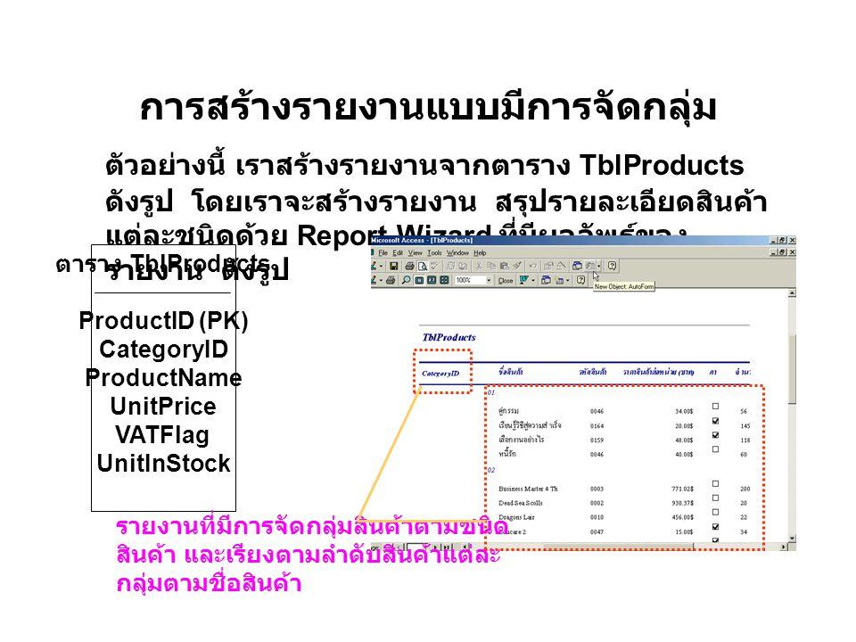 การสร้างรายงานแบบมีการจัดกลุ่ม ตัวอย่างนี้ เราสร้างรายงานจากตาราง TblProducts ดังรูป โดยเราจะสร้างรายงาน สรุปรายละเอียดสินค้า แต่ละชนิดด้วย Report Wizard ที่มีผลลัพธ์ของ รายงาน ดังรูป ตาราง TblProducts ProductID (PK) CategoryID ProductName UnitPrice VATFlag UnitInStock รายงานที่มีการจัดกลุ่มสินค้าตามชนิด สินค้า และเรียงตามลำดับสินค้าแต่ละ กลุ่มตามชื่อสินค้า