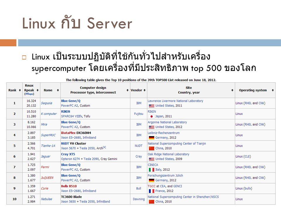 Linux กับ Server  Linux เป็นระบบปฏิบัติที่ใช้กันทั่วไปสำหรับเครื่อง supercomputer โดยเครื่องที่มีประสิทธิภาพ top 500 ของโลก ทั้งหมด 459 (91.8%) ใช้ L