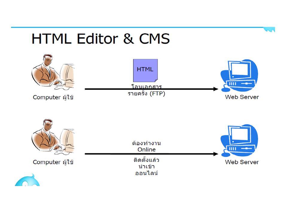 ตัวอย่างของโปรแกรม CMS  Joomla http://www.joomla.org/  Mambo รายละเอียด http://th.easyhostdomain.com/web- hosting/mambo.html http://th.easyhostdomain.com/web- hosting/mambo.html