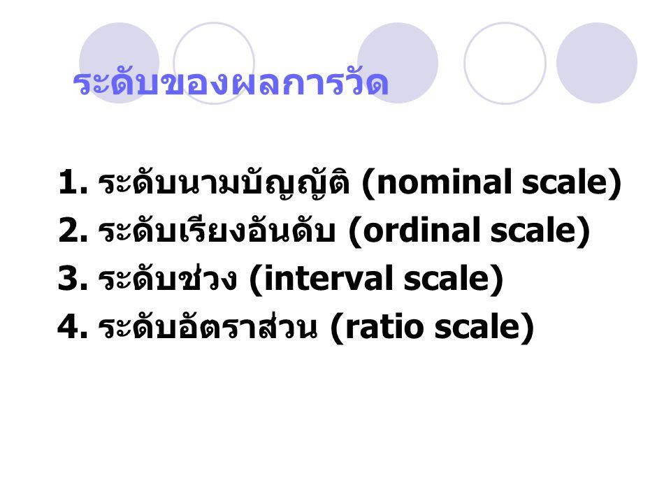 ระดับของผลการวัด 1. ระดับนามบัญญัติ (nominal scale) 2. ระดับเรียงอันดับ (ordinal scale) 3. ระดับช่วง (interval scale) 4. ระดับอัตราส่วน (ratio scale)